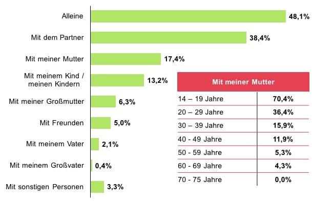 Statistik Einrexen